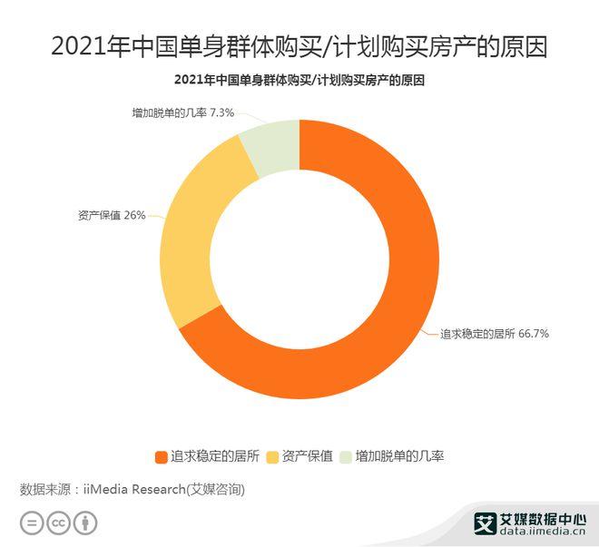 """数据说丨中国超2亿人单身!数读崛起中的万亿级""""单身经济"""""""